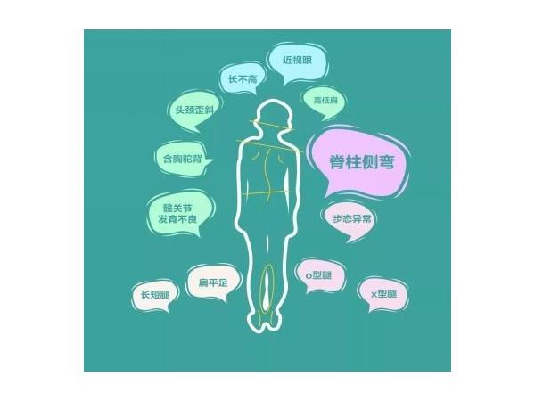 最新研究:特发性脊柱侧弯与缺硒密切相关